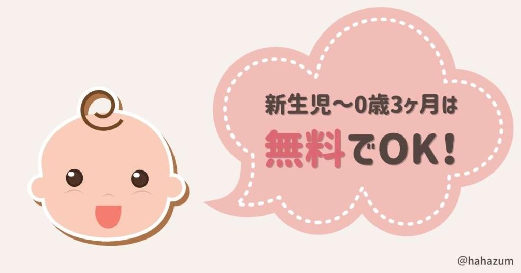 新生児登録制度は生後3ヶ月まで0円